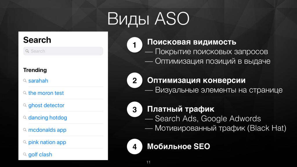 Поисковая видимость — Покрытие поисковых запро...