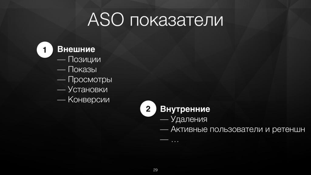 1 ASO показатели 29 Внешние — Позиции — Показ...