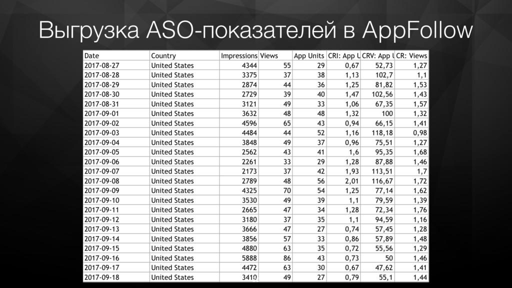 Выгрузка ASO-показателей в AppFollow 30