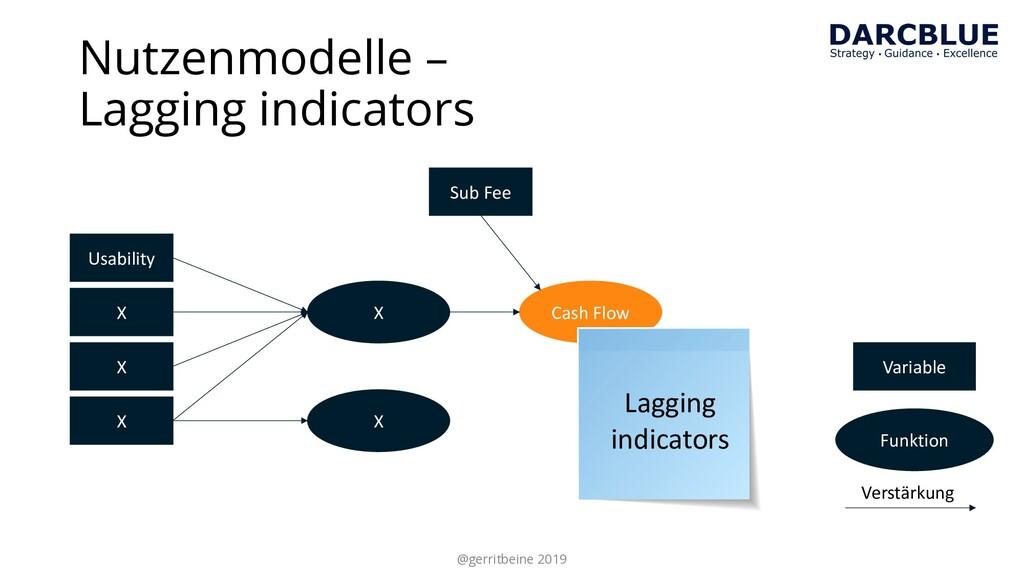 Usability X X X X X Cash Flow Sub Fee Variable ...