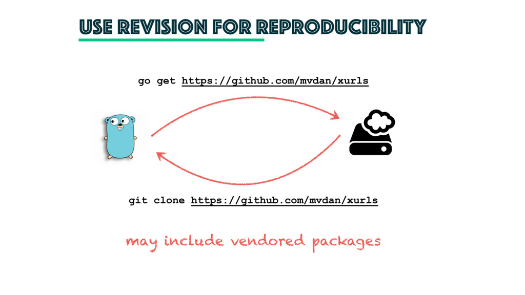 Use revision for Reproducibility go get https:/...