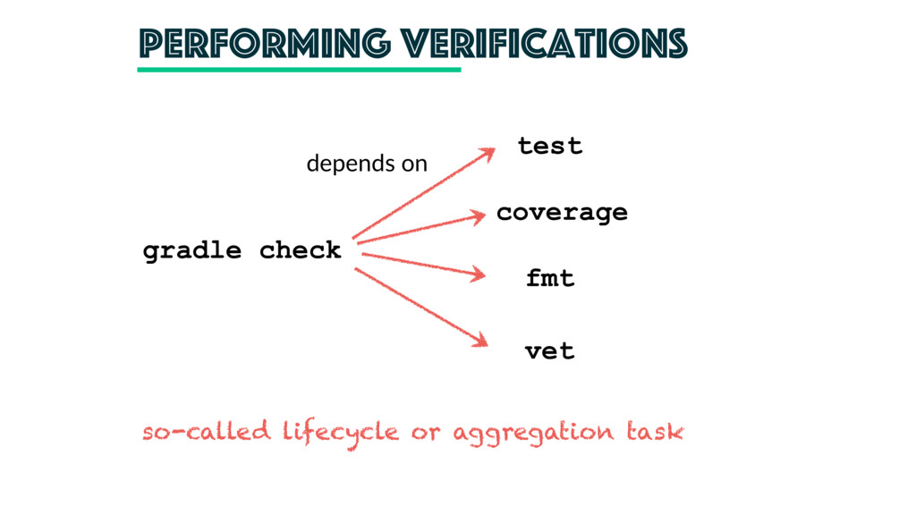 performing verifications so-called lifecycle or...
