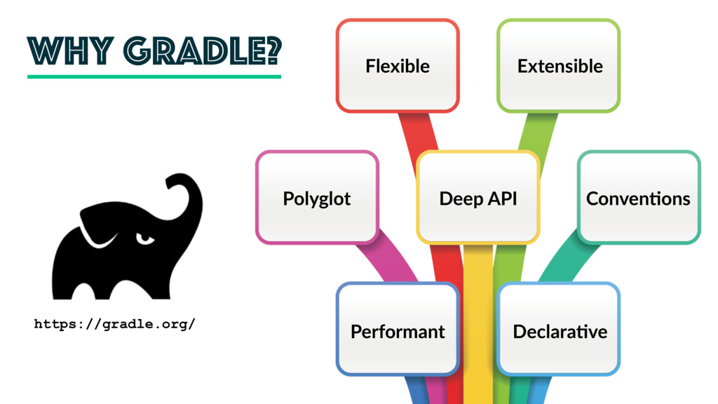 Why Gradle? Performant Flexible Polyglot Extens...