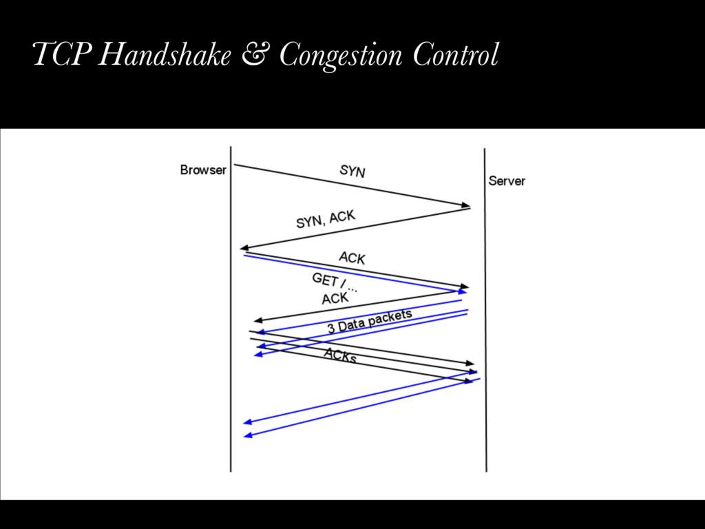 TCP Handshake & Congestion Control
