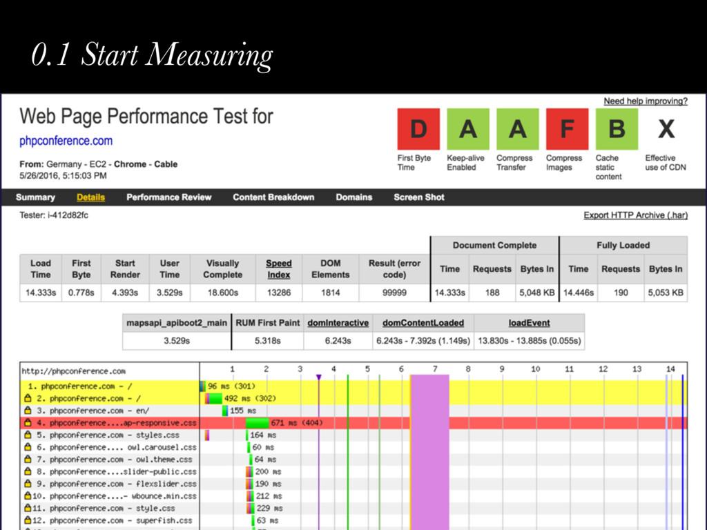0.1 Start Measuring