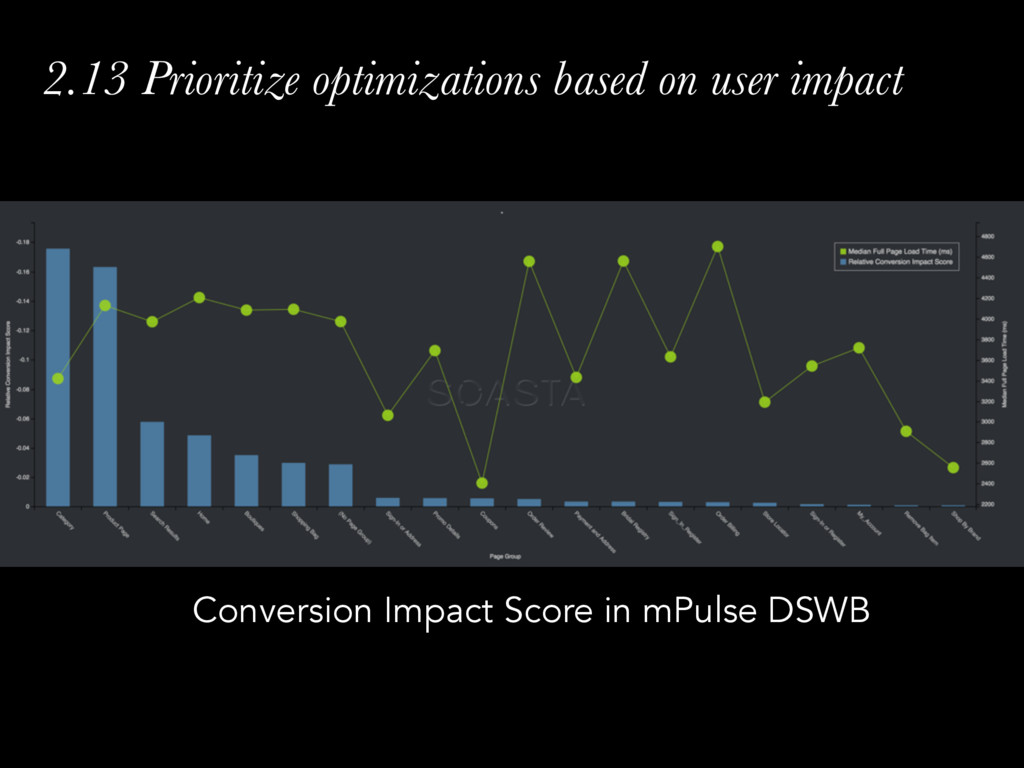 2.13 Prioritize optimizations based on user imp...