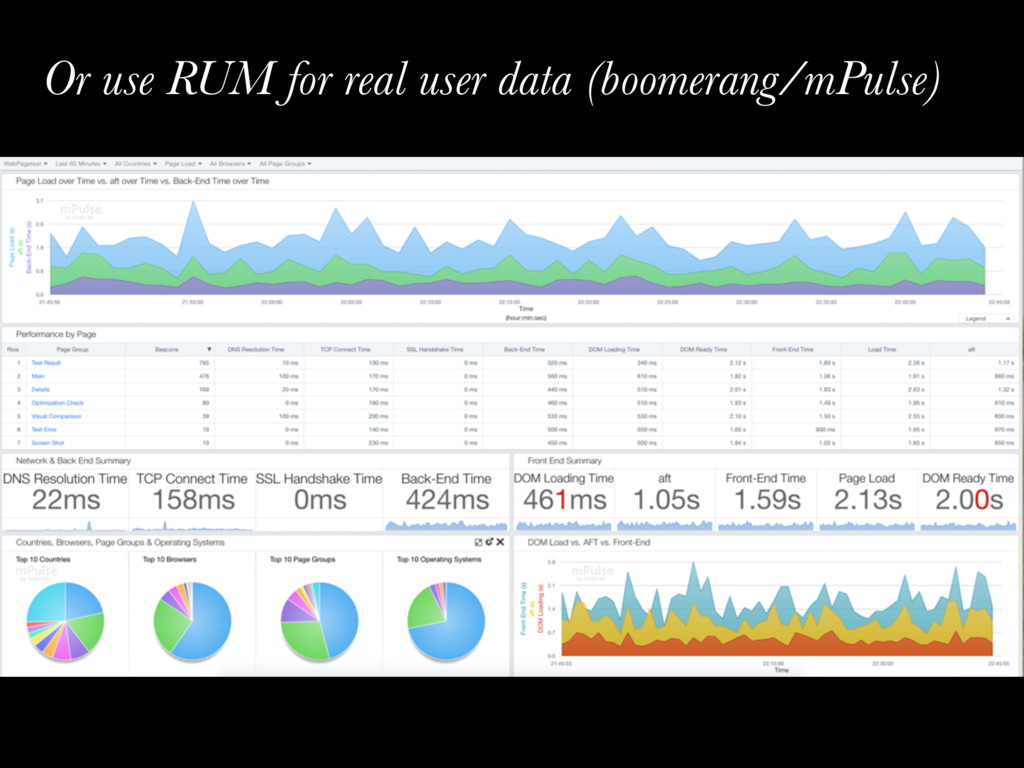 Or use RUM for real user data (boomerang/mPulse)