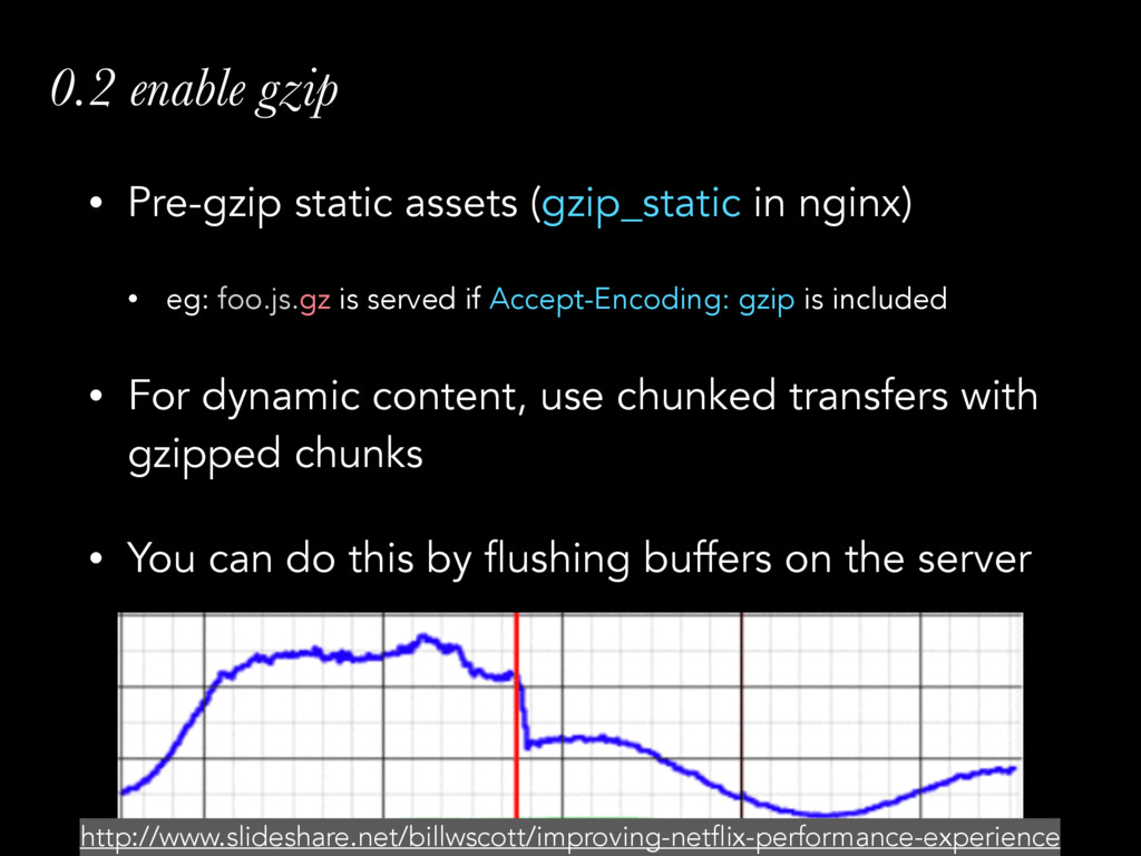 • Pre-gzip static assets (gzip_static in nginx)...