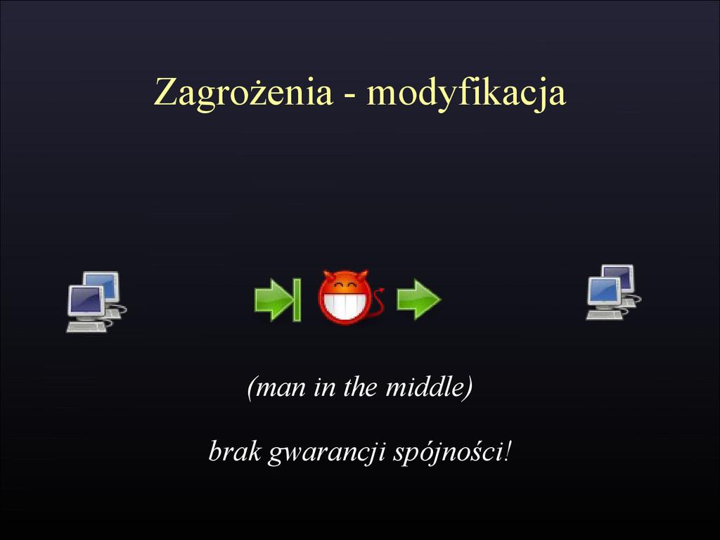 Zagrożenia - modyfikacja (man in the middle) br...