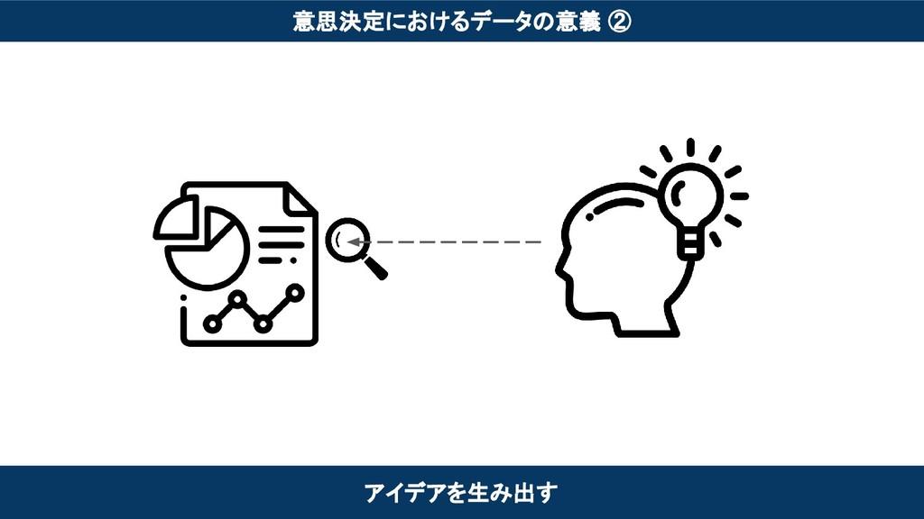 意思決定におけるデータの意義 ② アイデアを生み出す