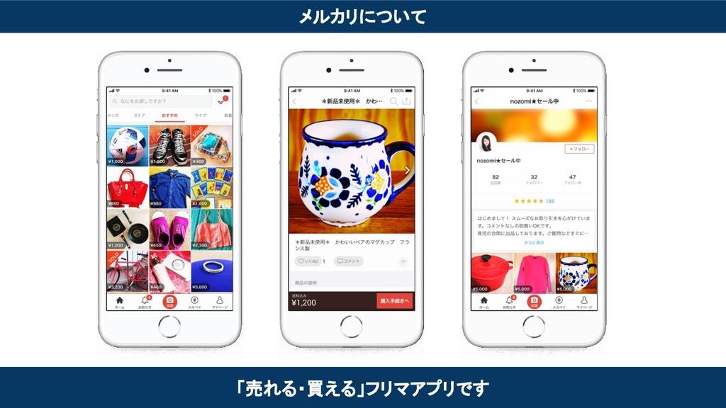 メルカリについて 「売れる・買える」フリマアプリです