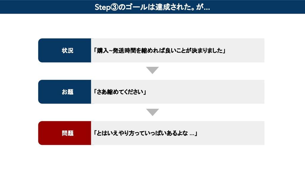 Step③のゴールは達成された。が... 状況 お題 問題 「購入~発送時間を縮めれば良いこと...