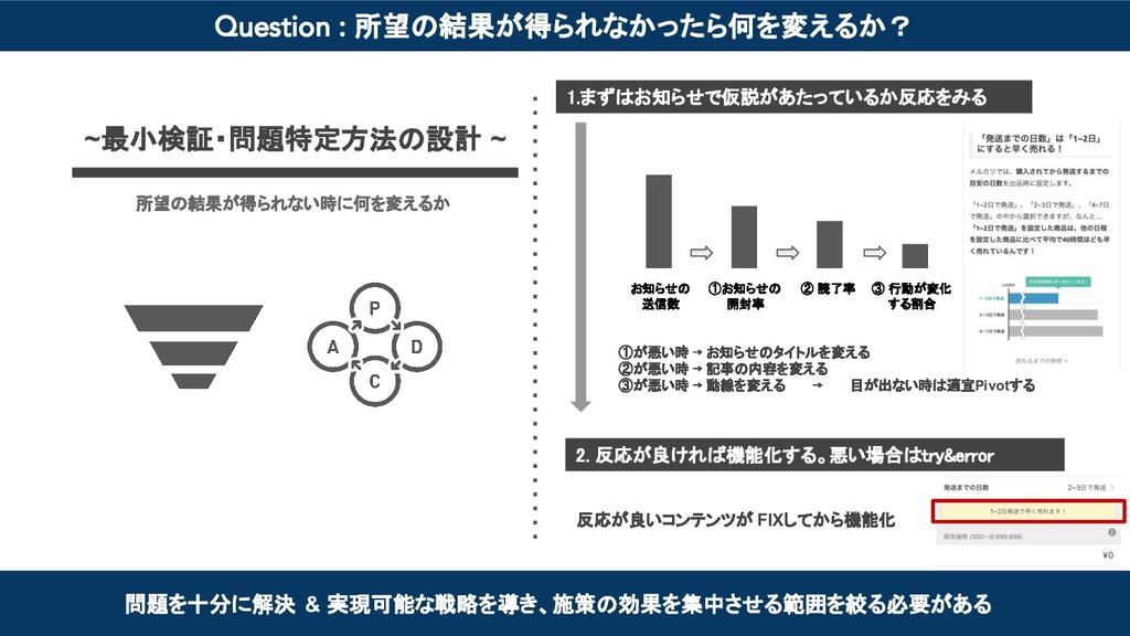 Question : 所望の結果が得られなかったら何を変えるか? ~最小検証・問題特定方法の設...