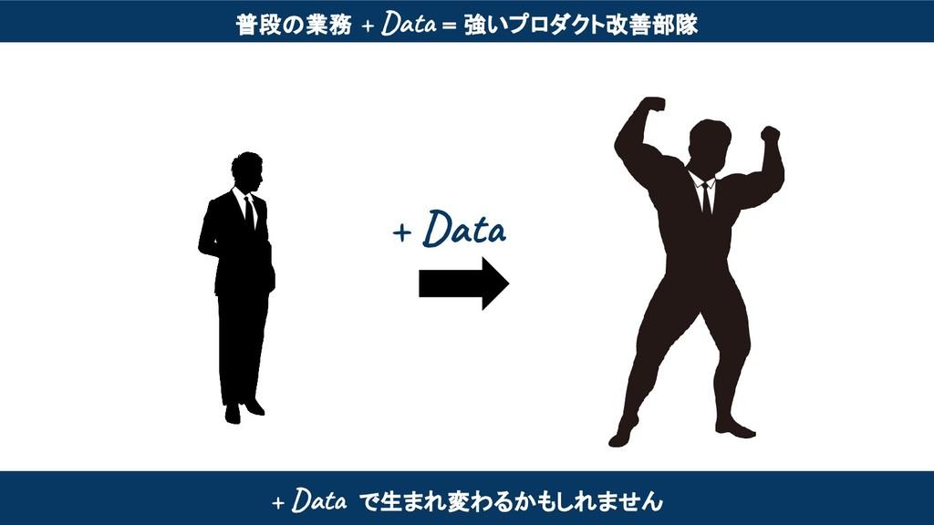 普段の業務 + Data = 強いプロダクト改善部隊 + Data で生まれ変わるかもしれませ...
