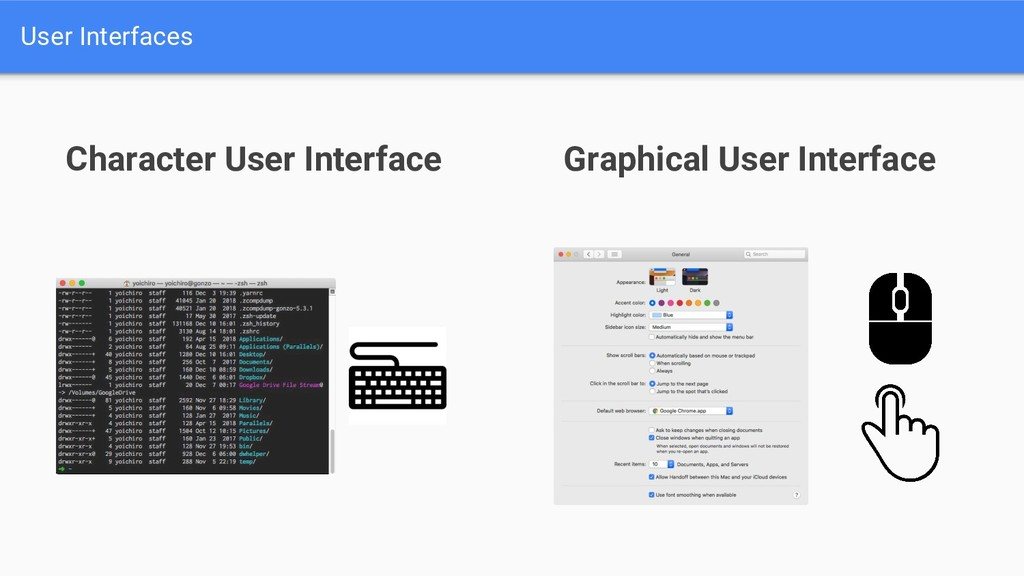 User Interfaces Character User Interface Graphi...