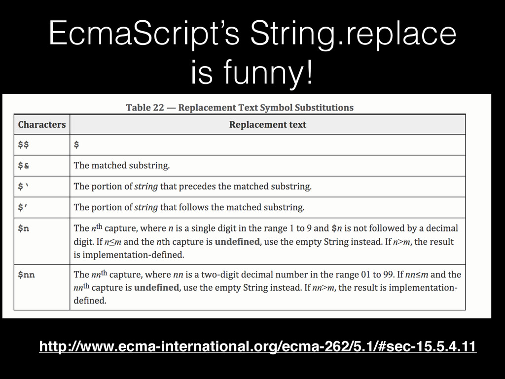 EcmaScript's String.replace is funny! http://ww...