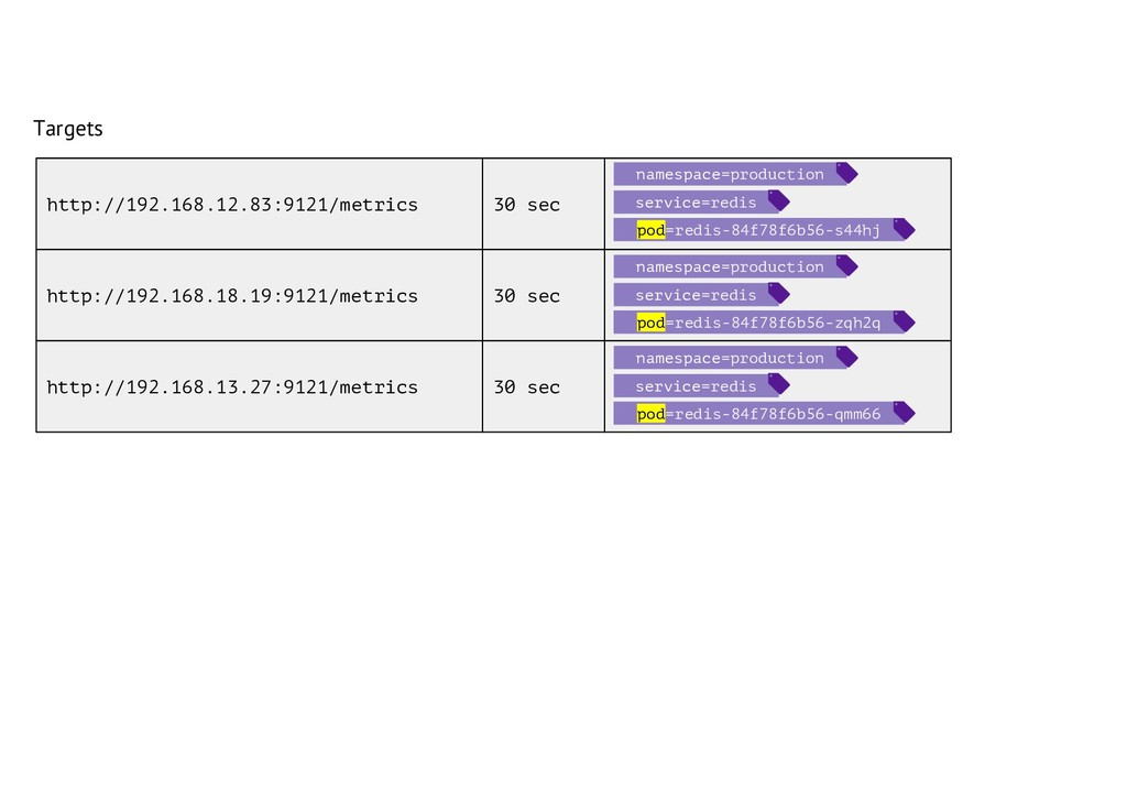 http://192.168.12.83:9121/metrics http://192.16...