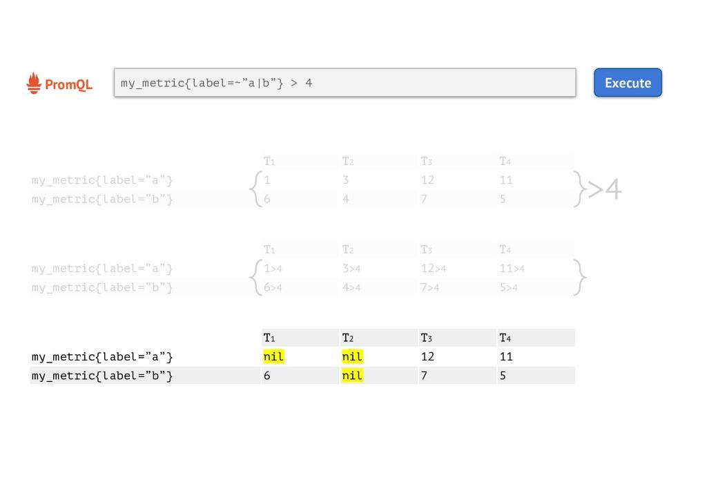 "T1 T2 T3 T4 my_metric{label=""a""} 1 3 12 11 my_m..."