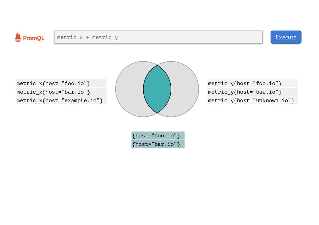 PromQL Execute metric_x + metric_y metric_x{hos...