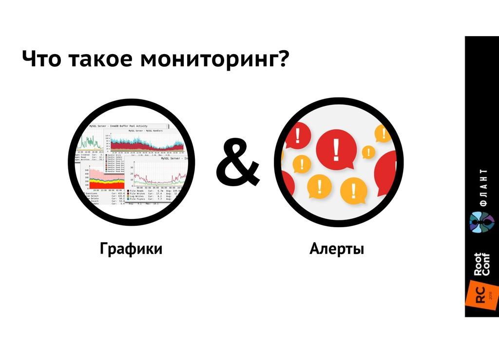 Что такое мониторинг? Графики Алерты &