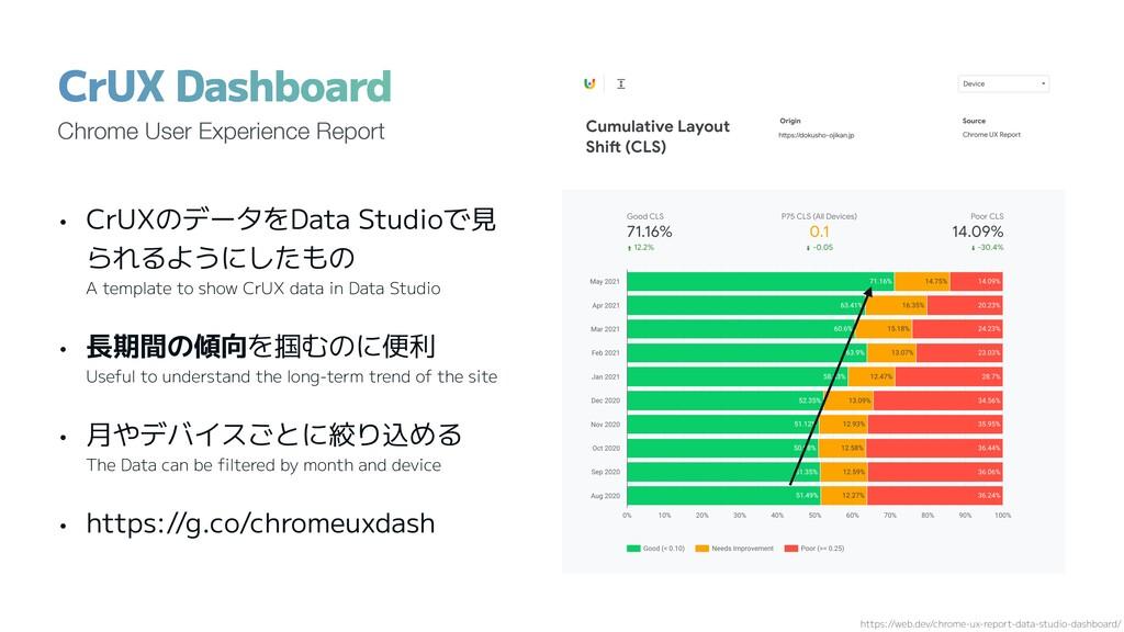 • CrUXのデータをData Studioで見 られるようにしたもの A template ...