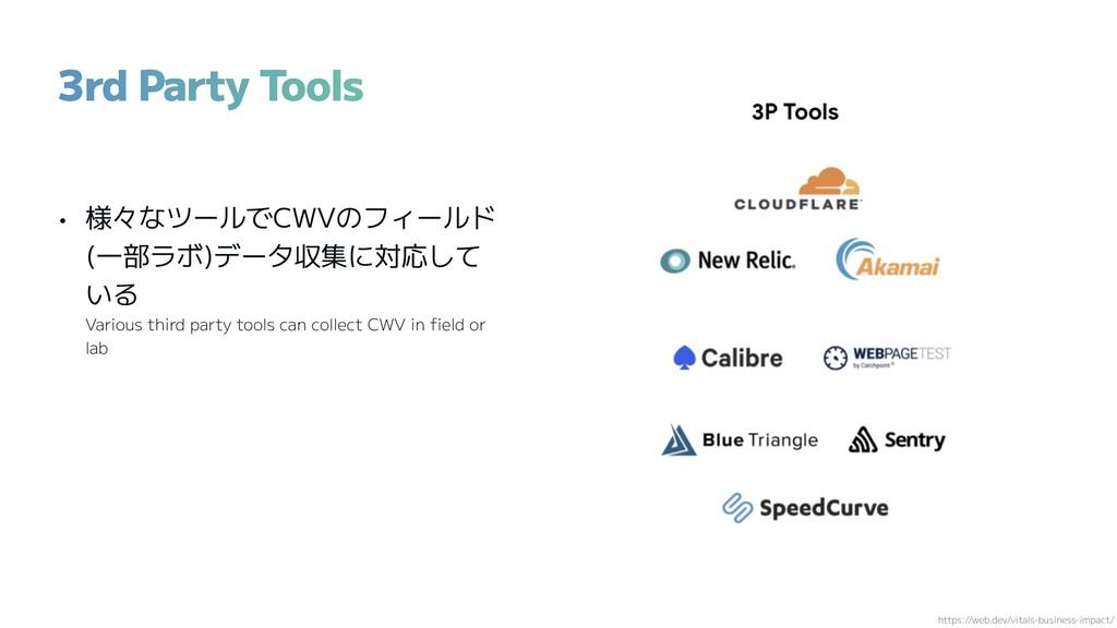 • 様々なツールでCWVのフィールド (一部ラボ)データ収集に対応して いる Various ...