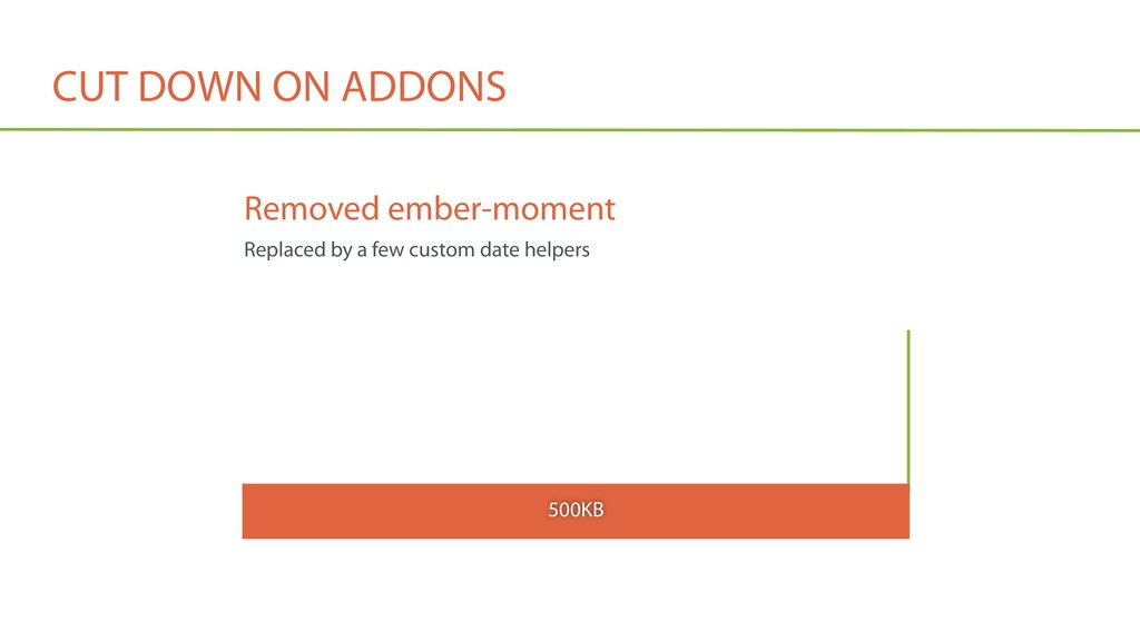 CUT DOWN ON ADDONS 500KB Removed ember-moment R...
