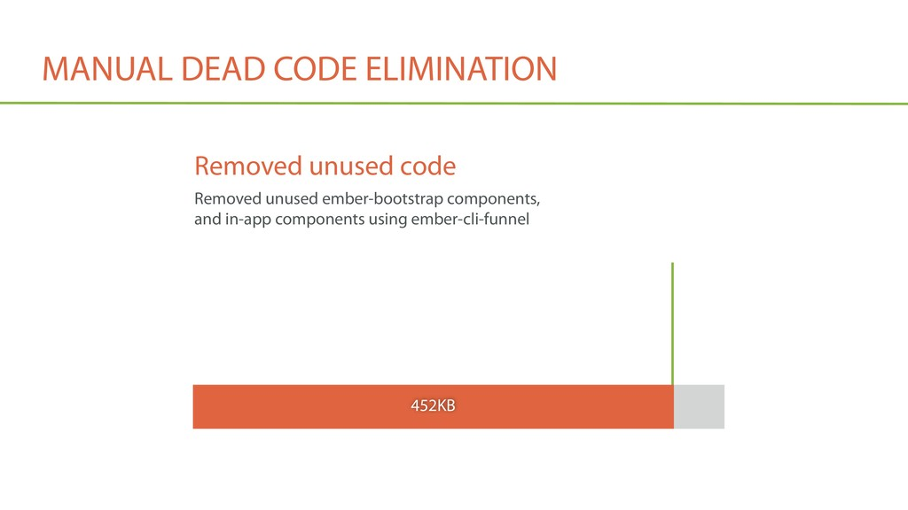 MANUAL DEAD CODE ELIMINATION Removed unused cod...