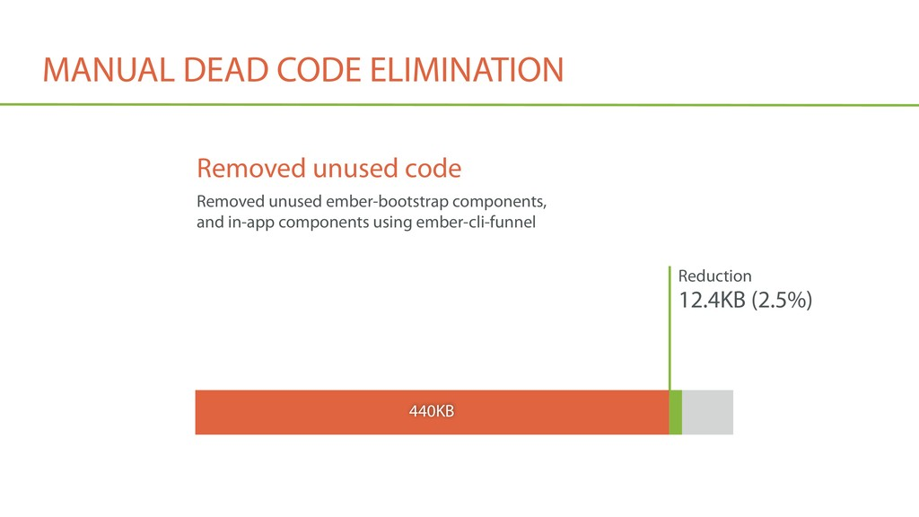 MANUAL DEAD CODE ELIMINATION Reduction 12.4KB (...