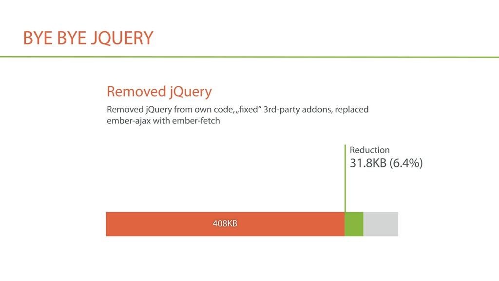 BYE BYE JQUERY Reduction 31.8KB (6.4%) 408KB Re...