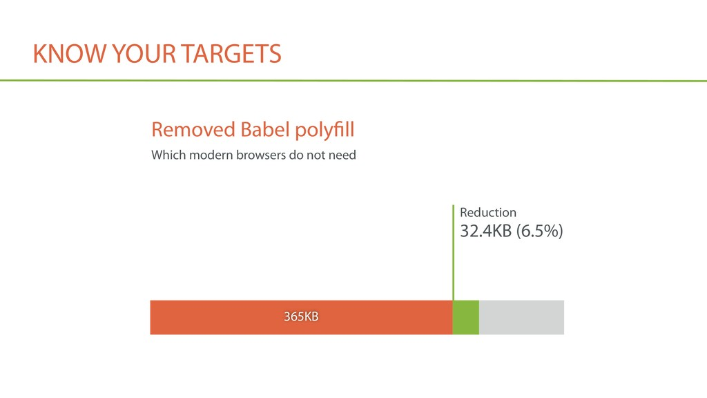 KNOW YOUR TARGETS Reduction 32.4KB (6.5%) 365KB...