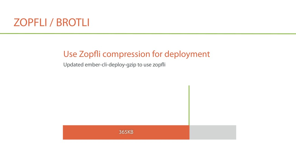 ZOPFLI / BROTLI Use Zopfli compression for deplo...