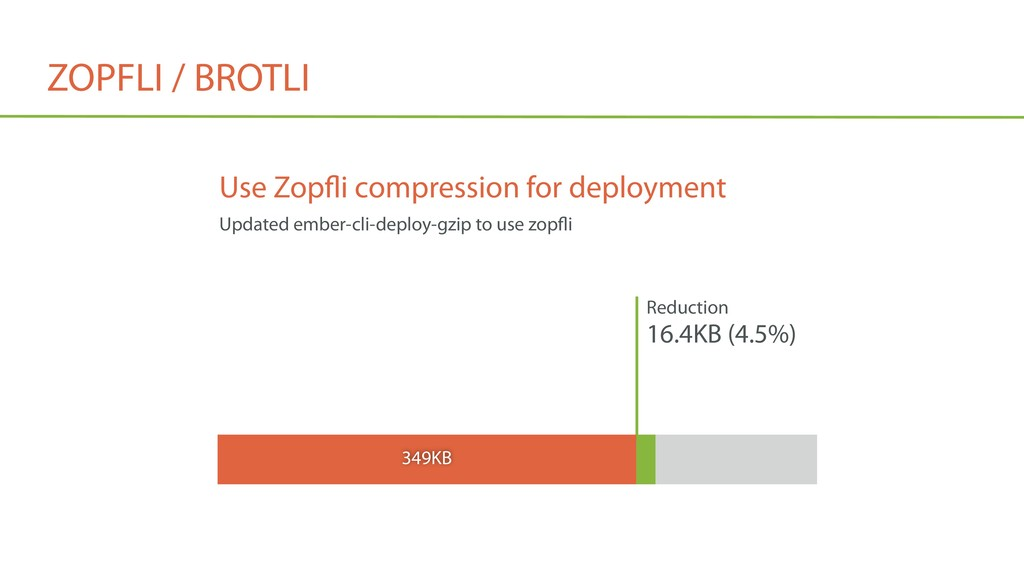 ZOPFLI / BROTLI Reduction 16.4KB (4.5%) 349KB U...