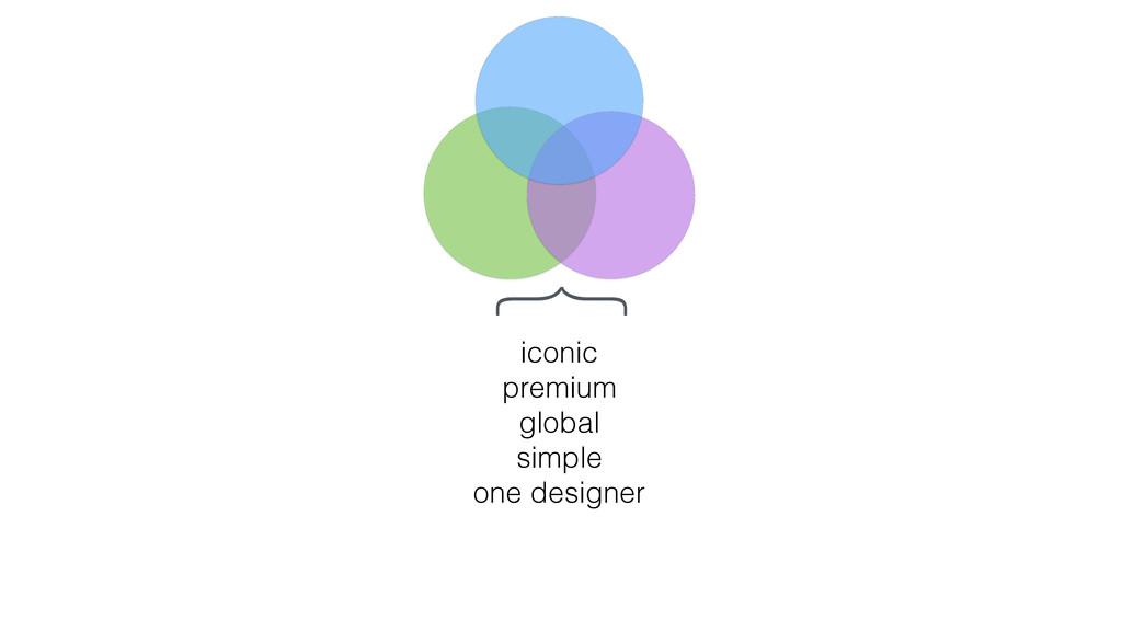 { iconic premium global simple one designer