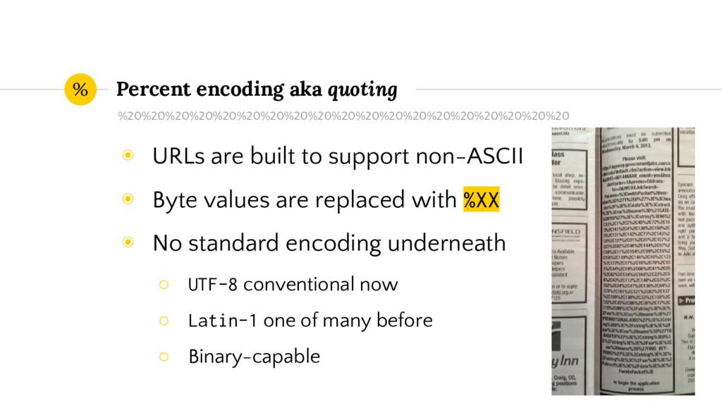 Percent encoding aka quoting % %20%20%20%20%20%...