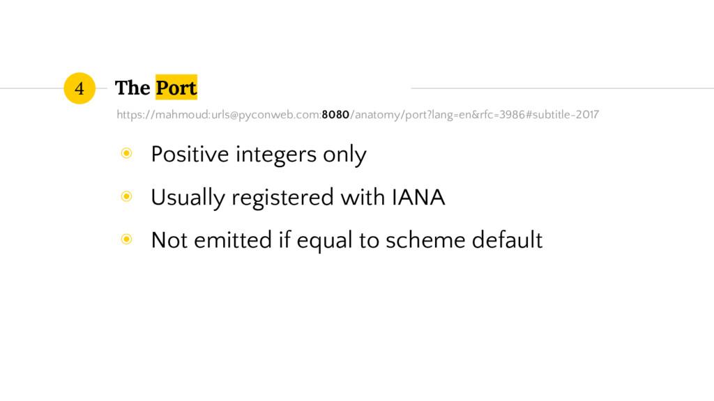 The Port 4 https://mahmoud:urls@pyconweb.com:80...