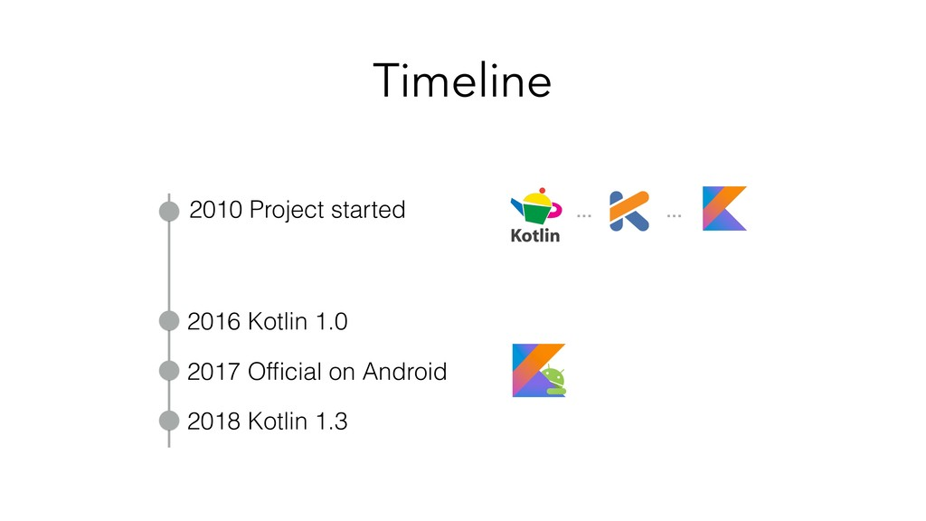 Timeline … … 2017 Official on Android 2010 Proje...