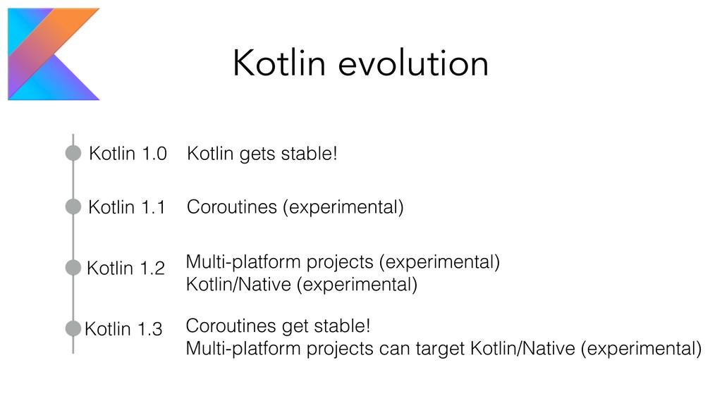 Kotlin evolution Kotlin 1.2 Kotlin 1.0 Kotlin 1...