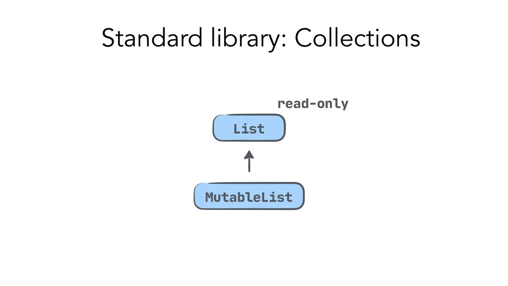 Standard library: Collections MutableList List ...