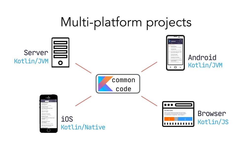 Multi-platform projects Browser Kotlin/JS Andro...
