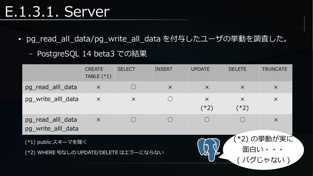 E.1.3.1. Server ● pg_read_all_data/pg_write_all...