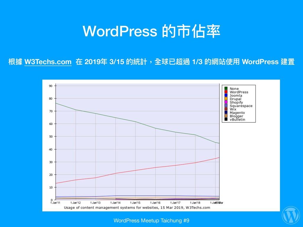 WordPress 的市佔率 根據 W3Techs.com 在 2019年年 3/15 的統計...