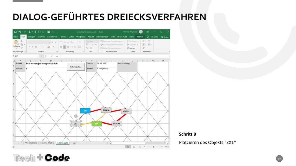 DIALOG-GEFÜHRTES DREIECKSVERFAHREN 14 Schritt 8...