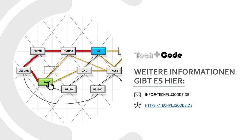 INFO@TECHPLUSCODE.DE HTTPS://TECHPLUSCODE.DE WE...