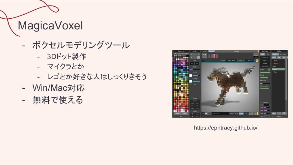 MagicaVoxel - ボクセルモデリングツール - 3Dドット製作 - マイクラとか -...
