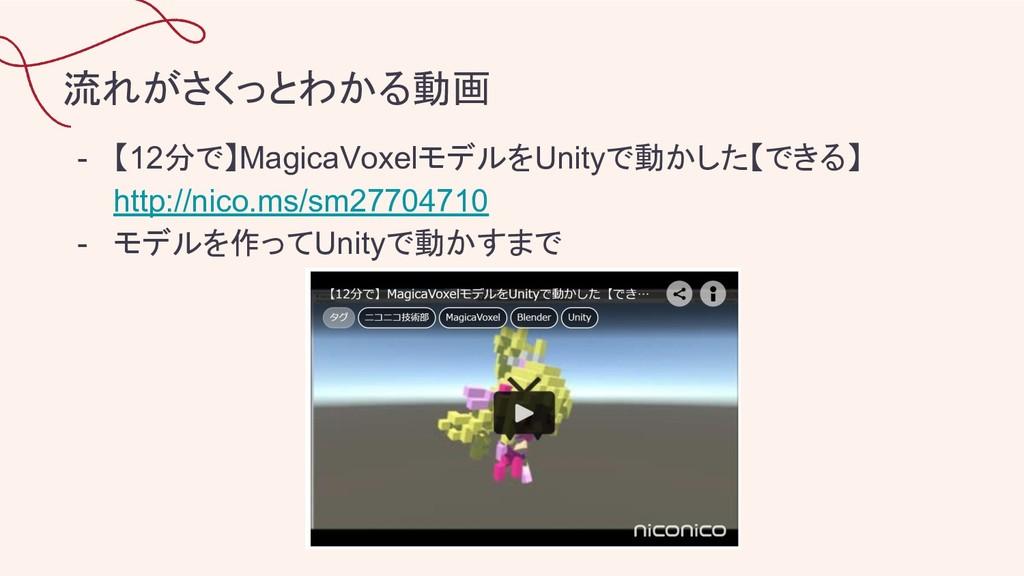 - 【12分で】MagicaVoxelモデルをUnityで動かした【できる】 http://n...