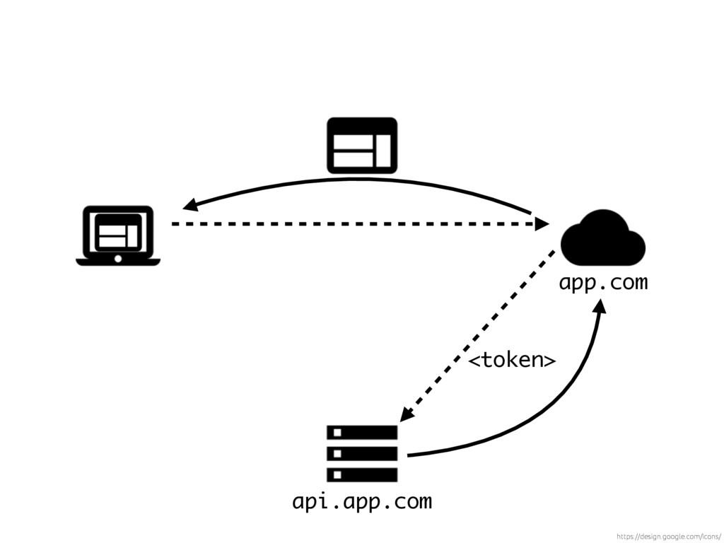 https://design.google.com/icons/ https://design...