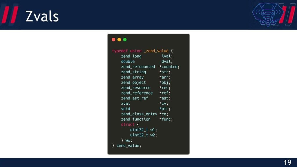 Globalcode – Open4education 19 Zvals