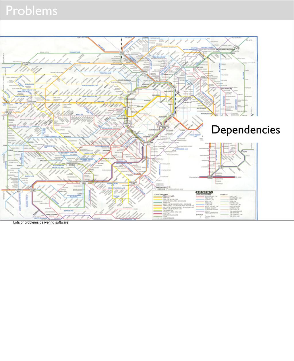 Problems Dependencies Lots of problems deliveri...