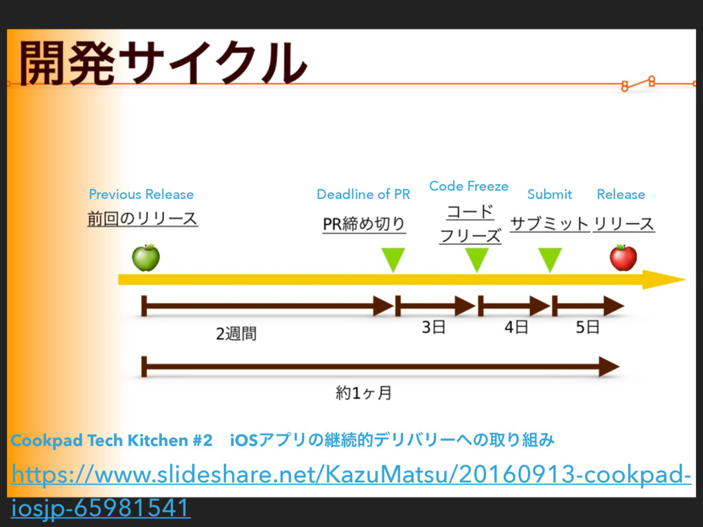 https://www.slideshare.net/KazuMatsu/20160913-c...